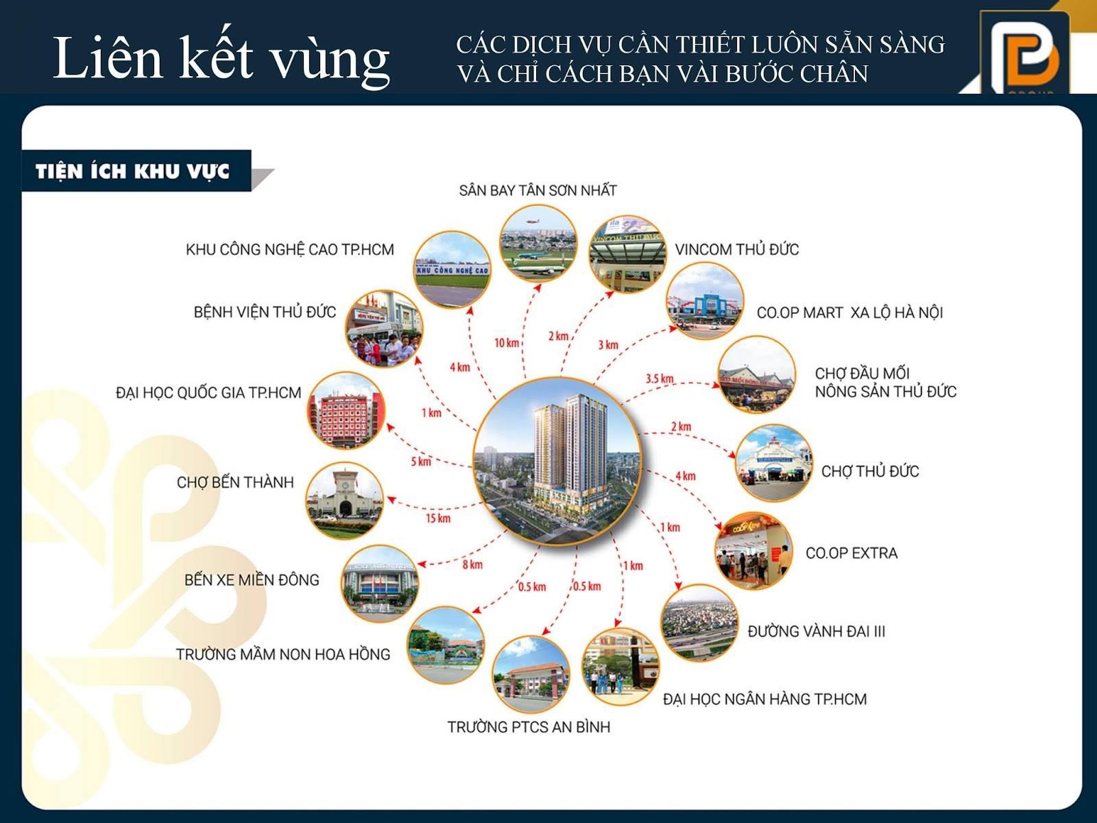 Liên Kết Vùng Căn Hộ Phú Đông Premier